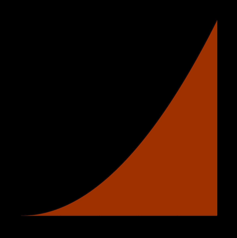 X^2-kaka.png